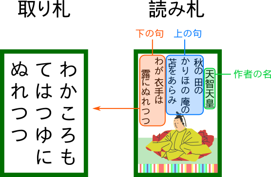 karuta_cards_setsumei